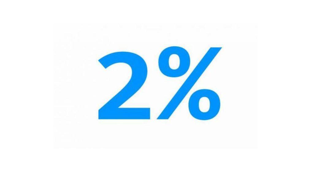 2% pre SŠUP ZA